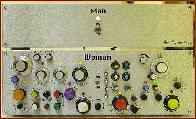 Man vs Woman Attribution Noncommercial Some rights reserved by boynumber1